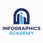 Infographics Academy