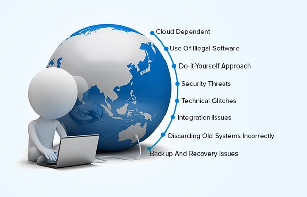 Common IT Problems faced by Businesses in Dallas